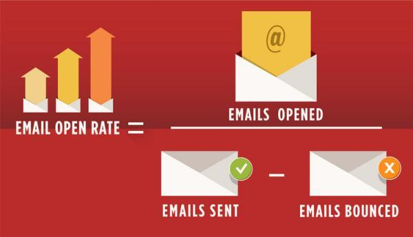 چگونه افزایش نرخ باز شدن ایمیل را تجربه کنیم؟